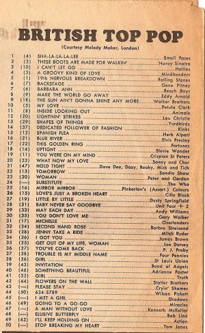 British Chart 4-26-66