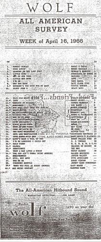 WOLF chart 4-16-66