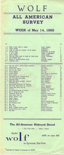 WOLF Chart 5-14-66