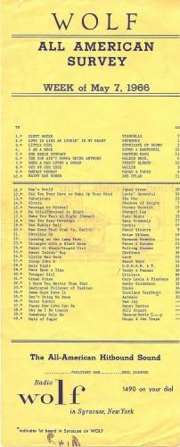 WOLF Charts May 7, 1966
